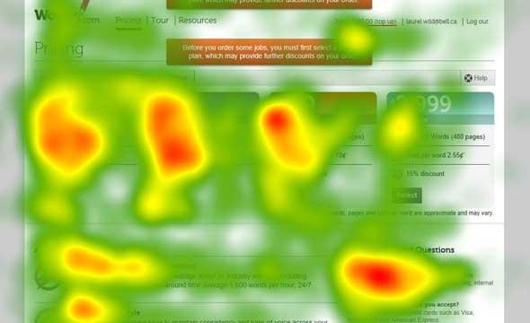 Usability Heat Map